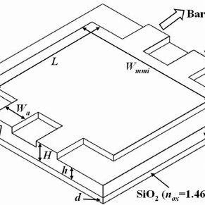(PDF) Variable splitting ratio 2 × 2 MMI couplers using