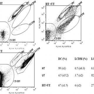 (PDF) Ergothioneine Is a Secreted Antioxidant in