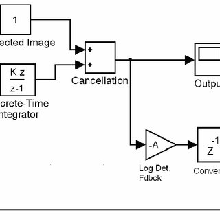 2. Simulink Block Diagram of feedback processing performed