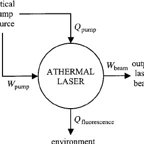 Energy-flow diagram for a practical radiation-balanced