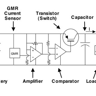 Control circuit for Nanotechnology-enabled Hybrid Power