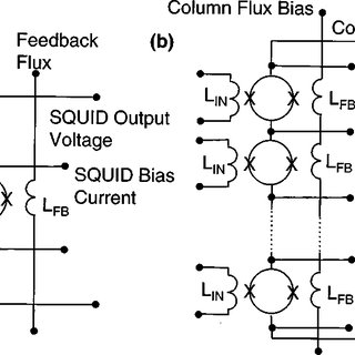 (PDF) Superconducting multiplexer for arrays of transition