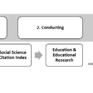 (PDF) Mapping Social Justice Perspectives and Their