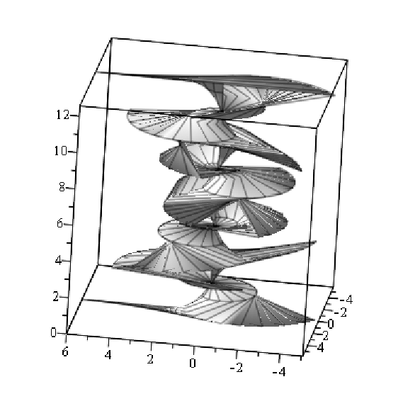 The helicoidal surface as a model of the Riemann surface