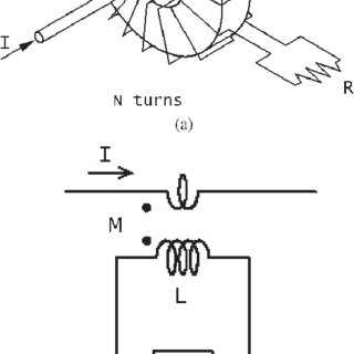 (PDF) Circuit Loading in Radio-Frequency Current