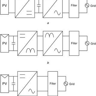 (PDF) Recent advances in single-phase transformerless