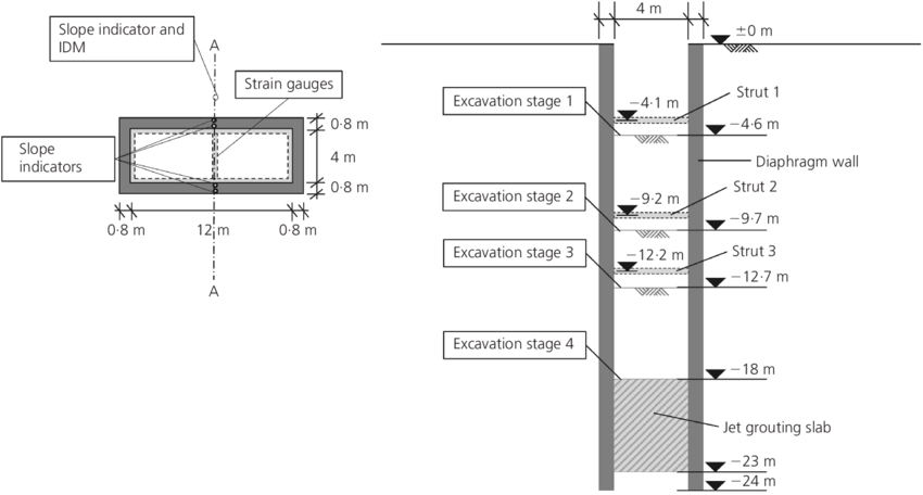 Plan view and cross-section of the test shaft indicating