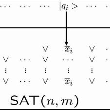 Quantum Boolean variables input SAT( n, m ) for the