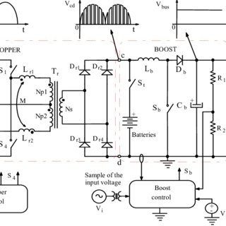 (PDF) Proposal of a 5KVA single-phase on-line UPS with