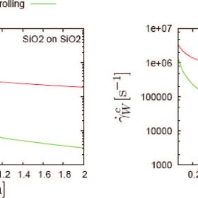(PDF) JSS FOCUS ISSUE ON SEMICONDUCTOR SURFACE CLEANING
