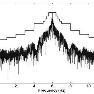 (PDF) Low-Cost Measurement for a Secondary Mode S Radar