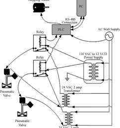 wiring schematic for plc electronics  [ 850 x 964 Pixel ]