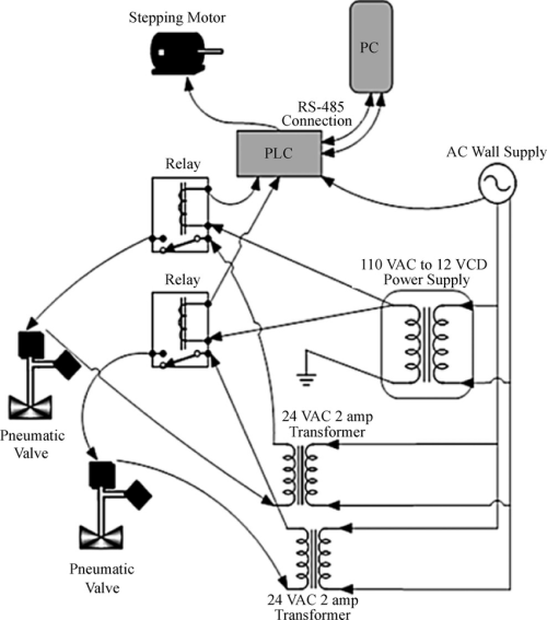 small resolution of wiring schematic for plc electronics