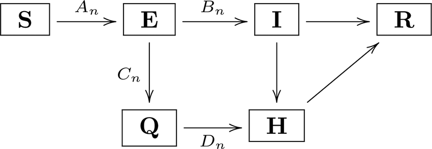 Transmission diagram for the discrete model with