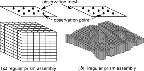 Decomposition of the calculation of M prisms with respect