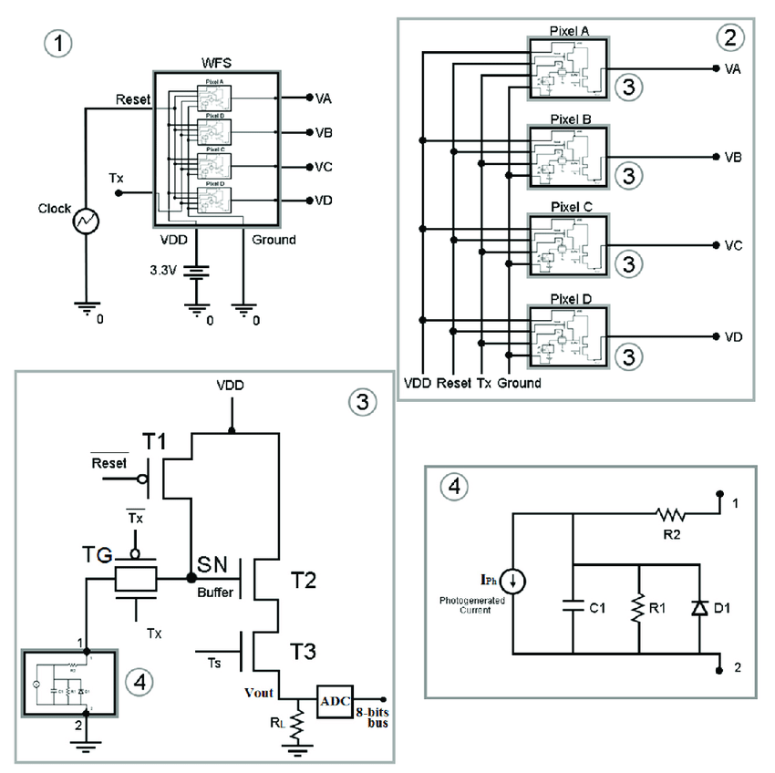 Schematics of the wavefront sensor (WFS) electronic