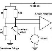 (PDF) DEVELOPMENT OF A BASIC CIRCUIT OF A HOT-WIRE ANEMOMETER