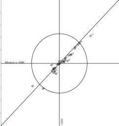 youden diagram for nitrate nitrite nitrogen sample pair ab diagram of calcium diagram of nitrate [ 850 x 1095 Pixel ]