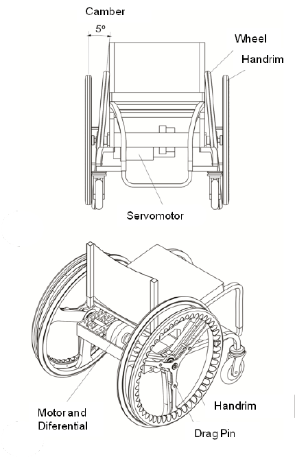 Schematic drawing of assistive wheelchair: front view