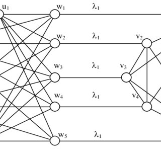 Raptor encoding graph. The input symbols are appended by