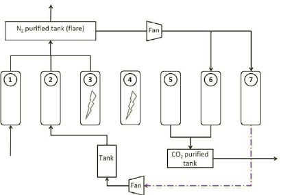 Scheme of the different steps employed in the ESA process