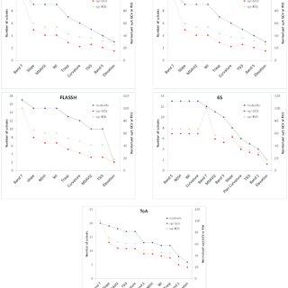 (PDF) Evaluation of Radiometric and Atmospheric Correction
