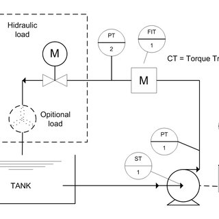 (PDF) COMPARISON OF WHITE-BOX AND BLACK-BOX MODELS OF A