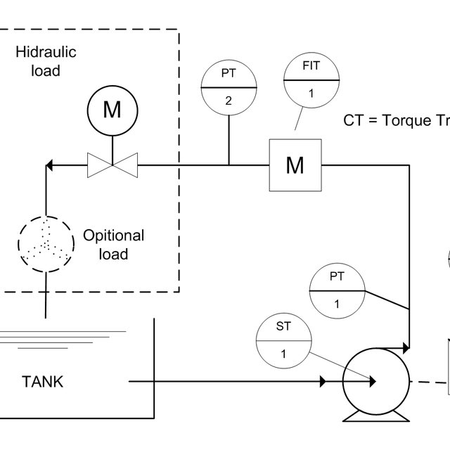 (a) Hydraulic test bench; and (b) the corresponding P&ID