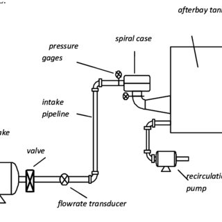 (PDF) Acoustic Emission Tests in the Monitoring of