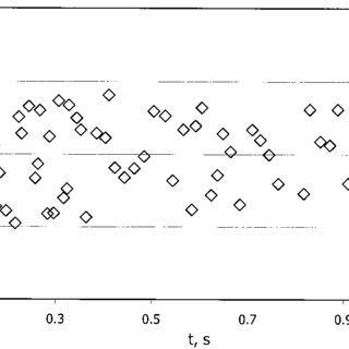 (PDF) Thermal Conductivity of Aqueous Potassium Chloride