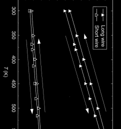 resistance of anodized tantalum hot wires as a function of temperature arrows indicate the sequence [ 850 x 1279 Pixel ]