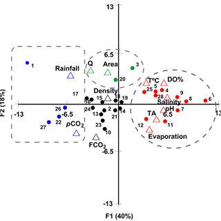 The Köppen climate classification29 of the Brazilian