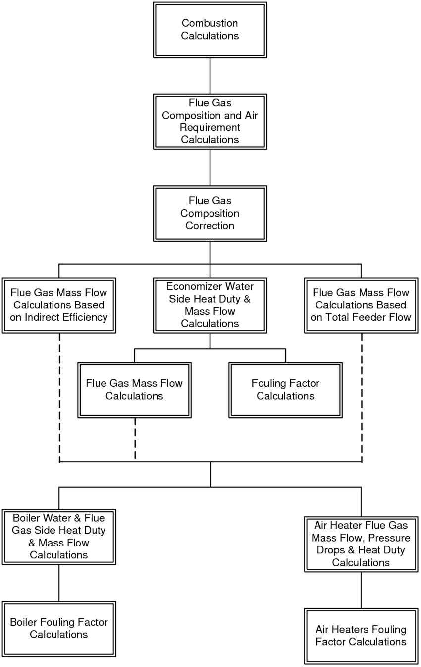 hight resolution of logic diagram sama wiring libraryams design logic