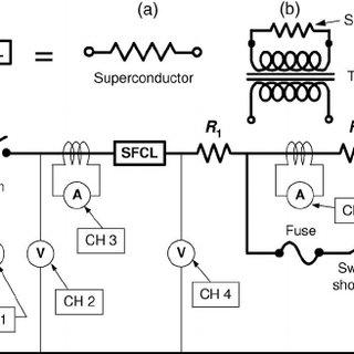 (PDF) Fault Current Limiter Using Transformer and Modular