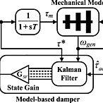 Model-based torsional vibration damper block diagram.[18