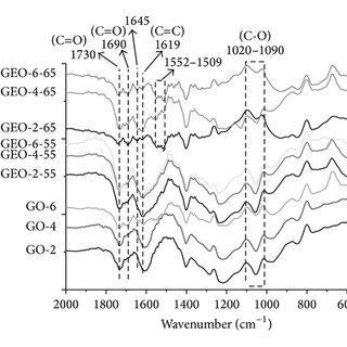 Uv Light In Water UV Light On Plants Wiring Diagram ~ Odicis