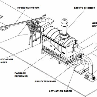 Scheme of the equipment (gasifier with the combustion