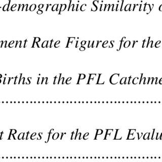 4 Descriptive Statistics and Chi Square/Fisher Exact Test