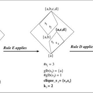 gives an illustrative example for the diierent inference