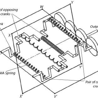 Simulink block diagram for heat transfer modeling