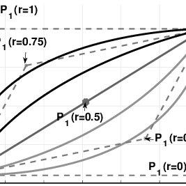 (PDF) Real-time Sampling Rate Adaptation based on