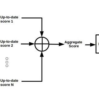 Health Risk Assessment and Decision-Making Algorithm