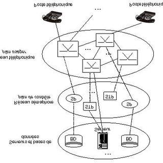 (PDF) Svsp (secure Voice over IP Simple Protocol) a