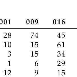 (PDF) Empirical evaluations of language-based author