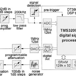 (PDF) Classification of electronically generated phantom