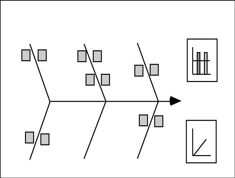 The CEDAC board as implemented in engineering design