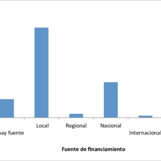 PDF Desarrollo Sostenible Centrado en al Bienestar