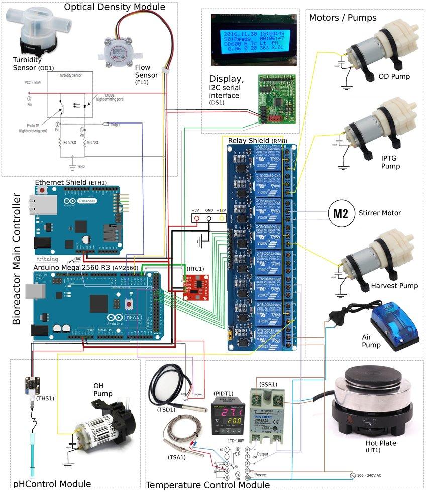 hight resolution of bioreactor components and wiring schematics