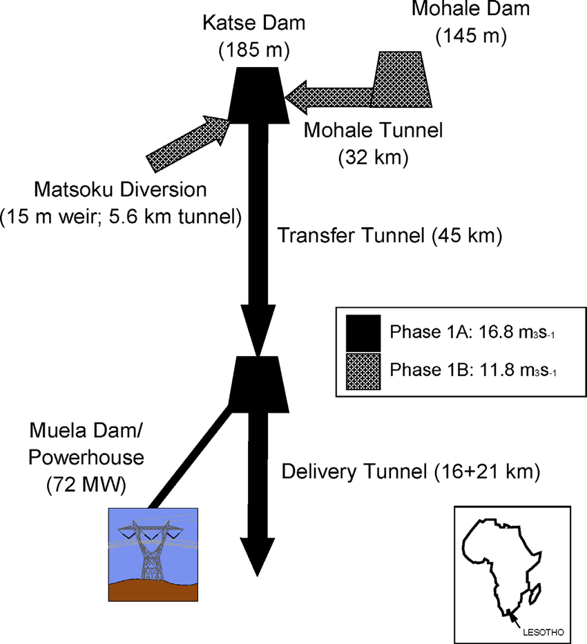 medium resolution of lesotho highlands water project schematic project layout