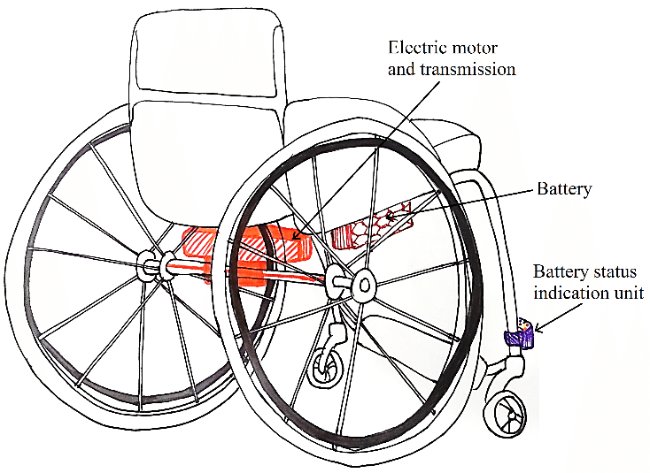 Sketch of power assist electric motor and transmission